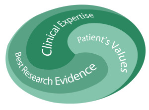 evidence based therapy centre